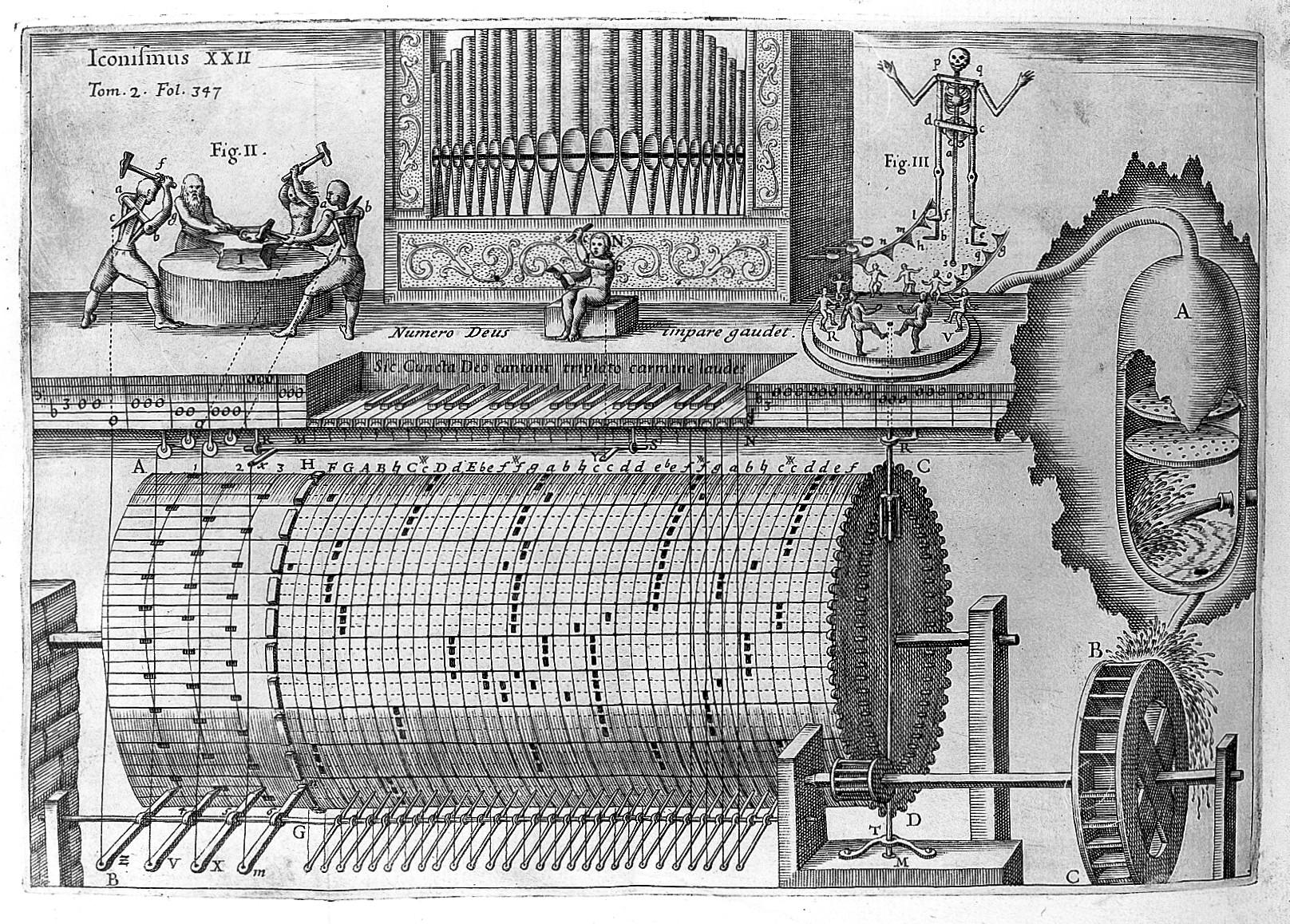 Lirekassen historisk set. Athanasius Kircher bragte i 1650, i bogen, Musurgia Universalis,tegninger og beskrivelse af et mekanisk orgel, drevet af vand.